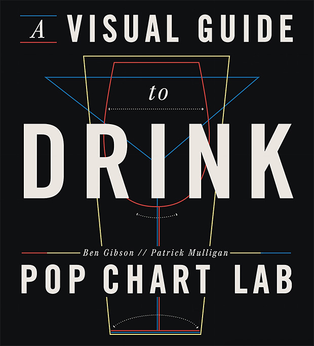 A Visual Guide to Drink at werd.com