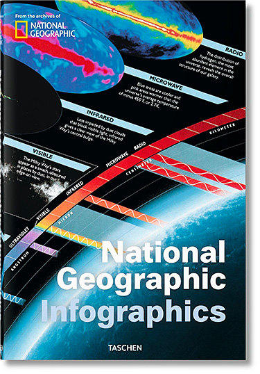 National Geographic Infographics at werd.com
